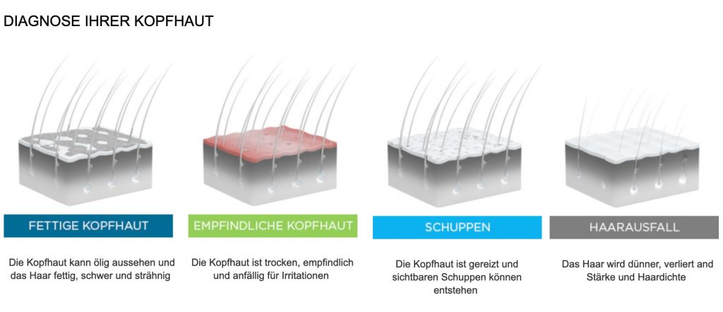 mario-gutmann-pflege